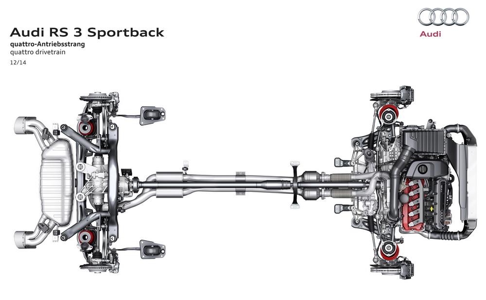 Audi RS3 Sportback (Type 8V) – Page 2