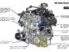 ford-mustang-mk6-moteurs-02