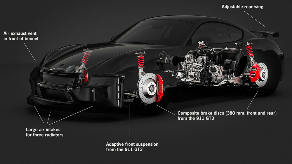 Porsche Cayman GT4 écorché