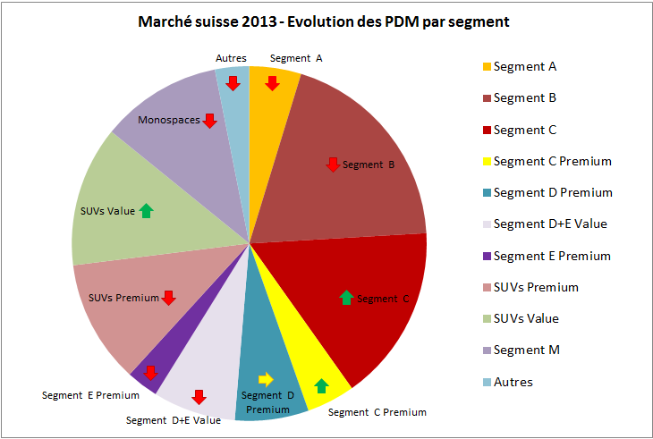march suisse 2013 consolidation