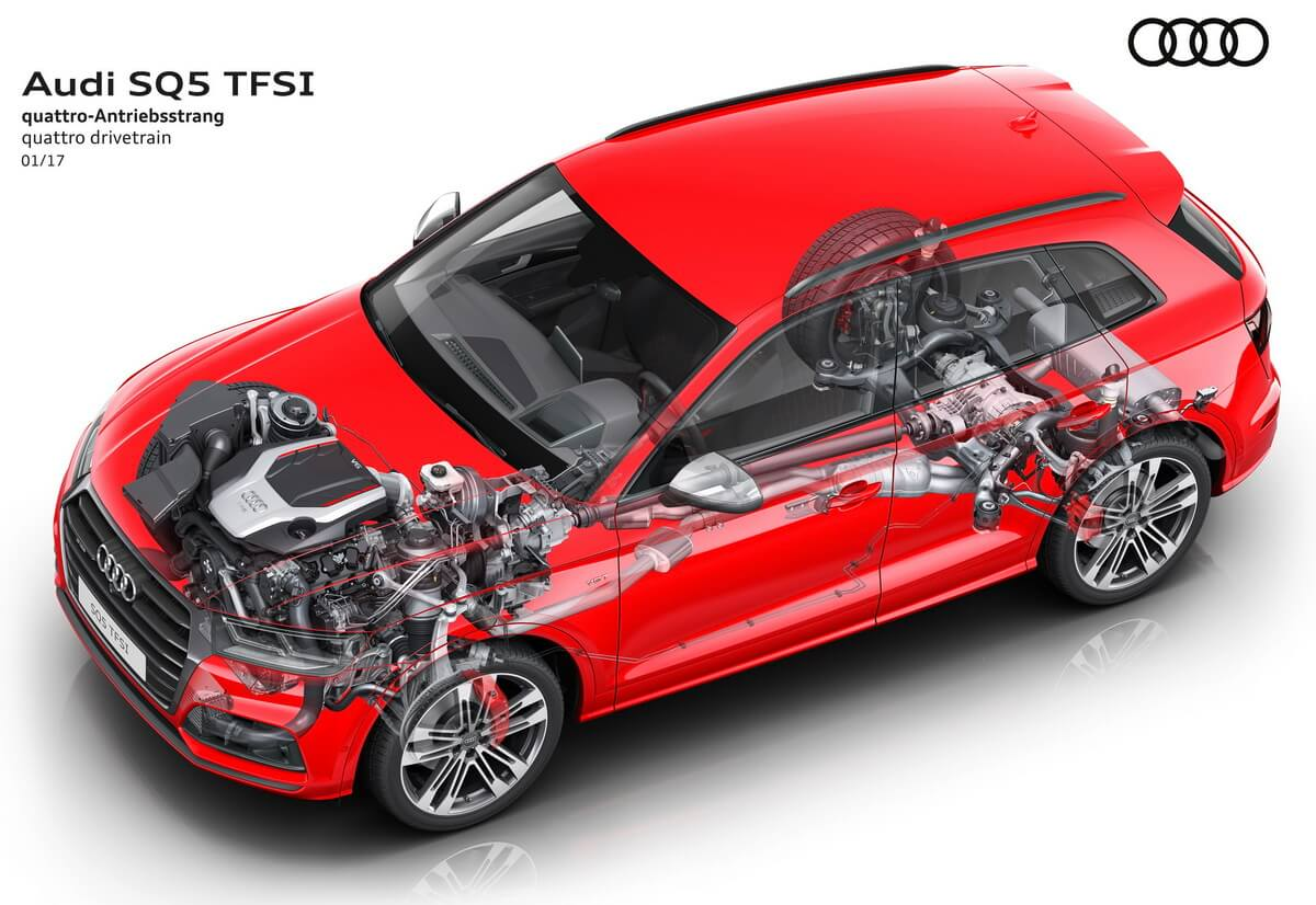 Audi SQ5 3.0 TFSI 2017 écorché cut view