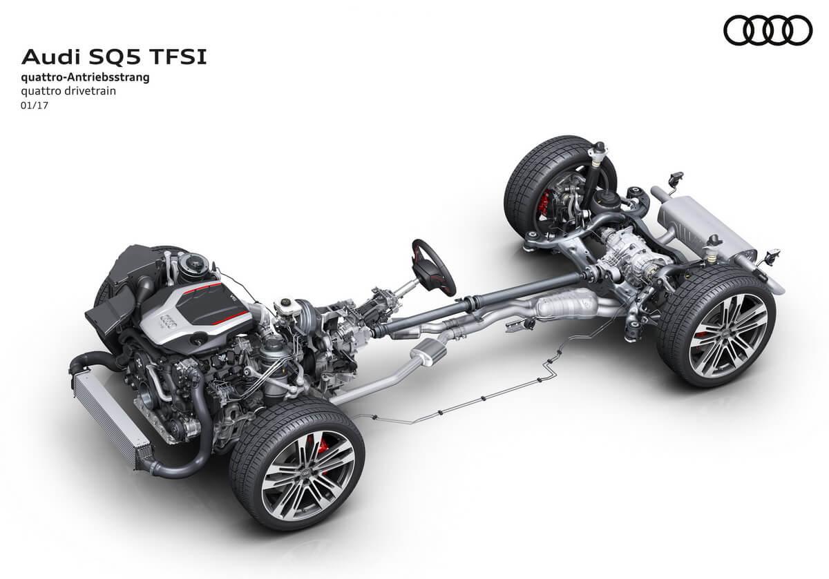 Audi SQ5 3.0 TFSI transmission