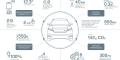 Range Rover Velar infographie