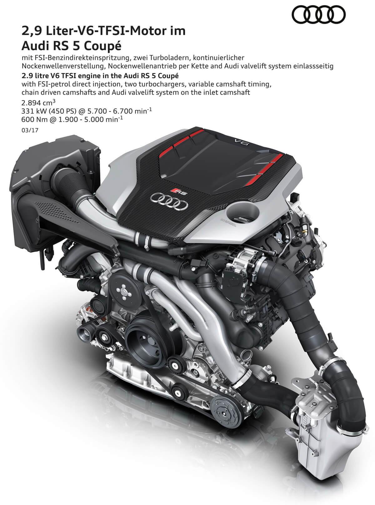 Audi RS 5 Coupé moteur V6 2.9L biturbo