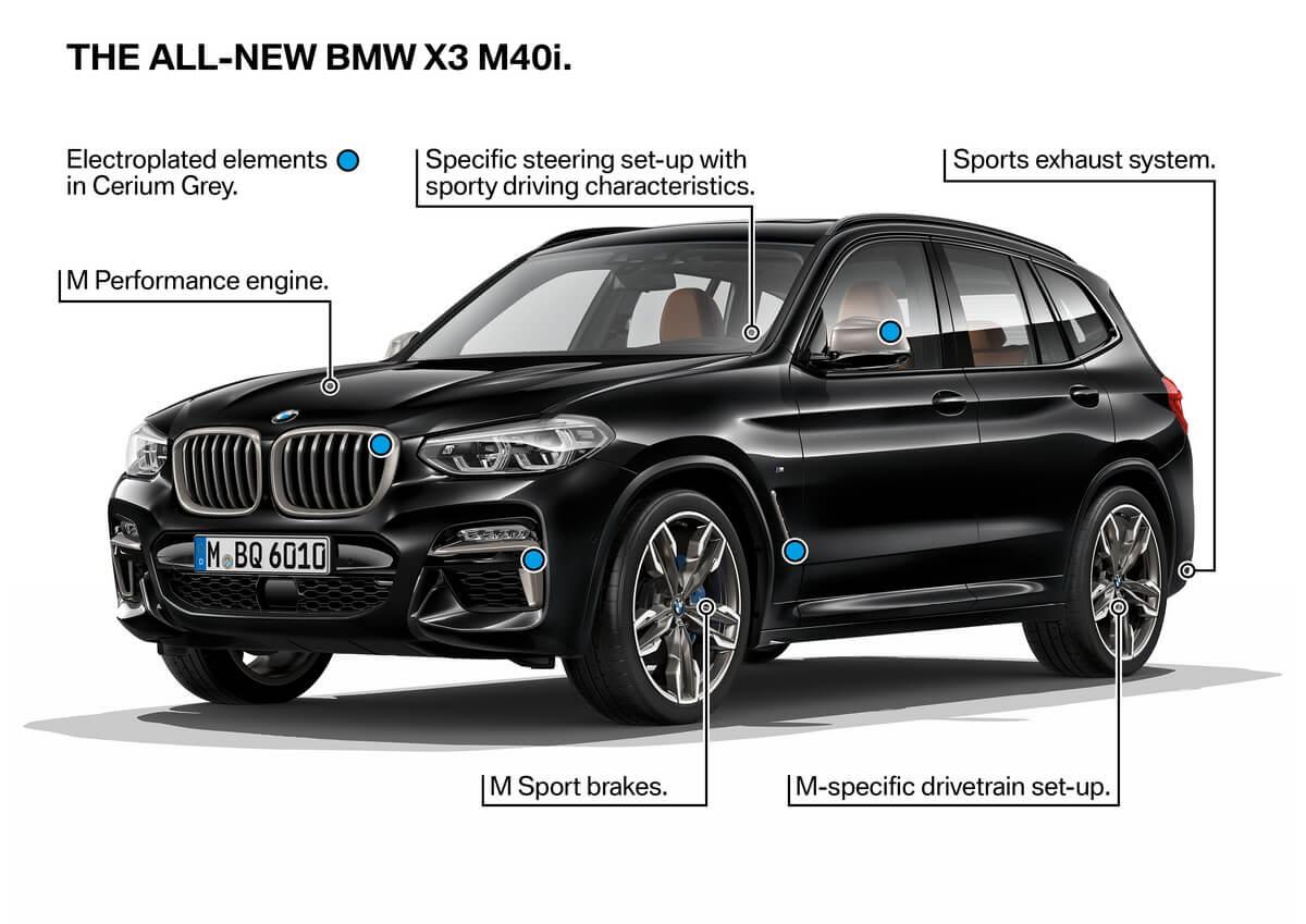 BMW X3 G01 M40i