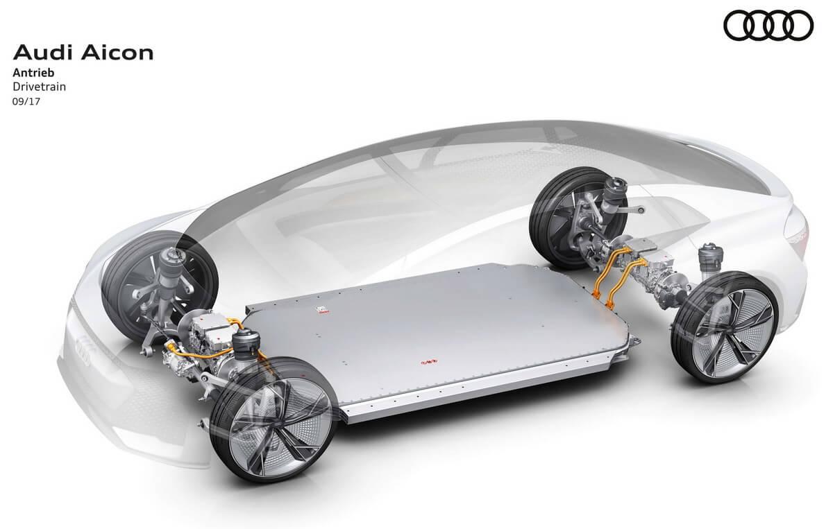Audi Aicon plateforme