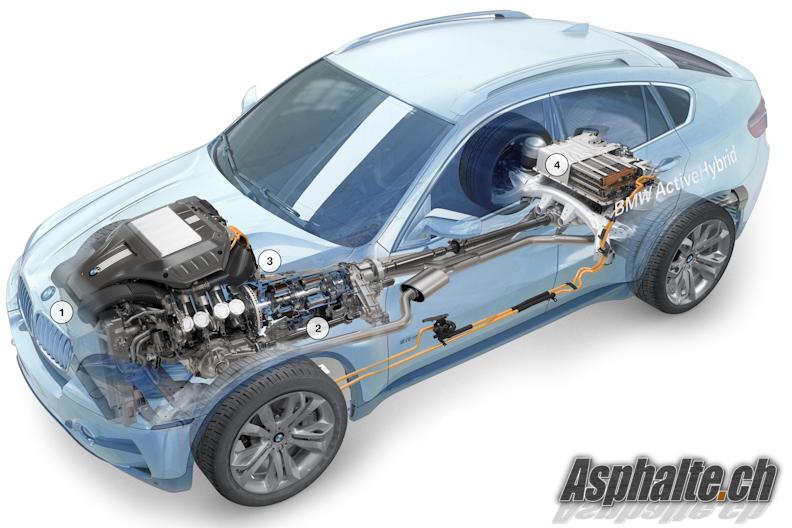 Essai BMW X6 ActiveHybrid: écorché