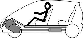 Essai Mercedes A190L plateforme