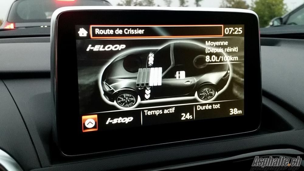 Essai Mazda MX-5 i-ELoop