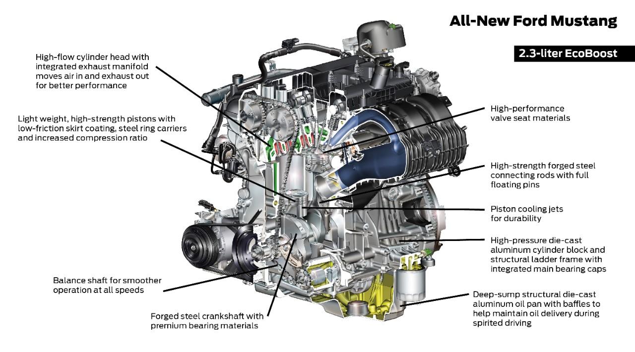 Gen Ve 2015 Ford Mustang Asphalte Ch