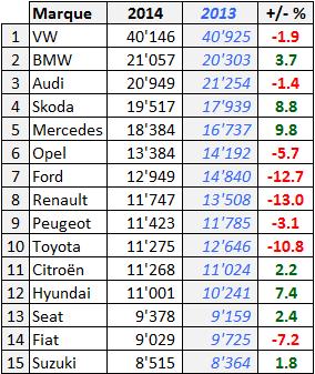 Marche-Suisse-2014F-Top-15