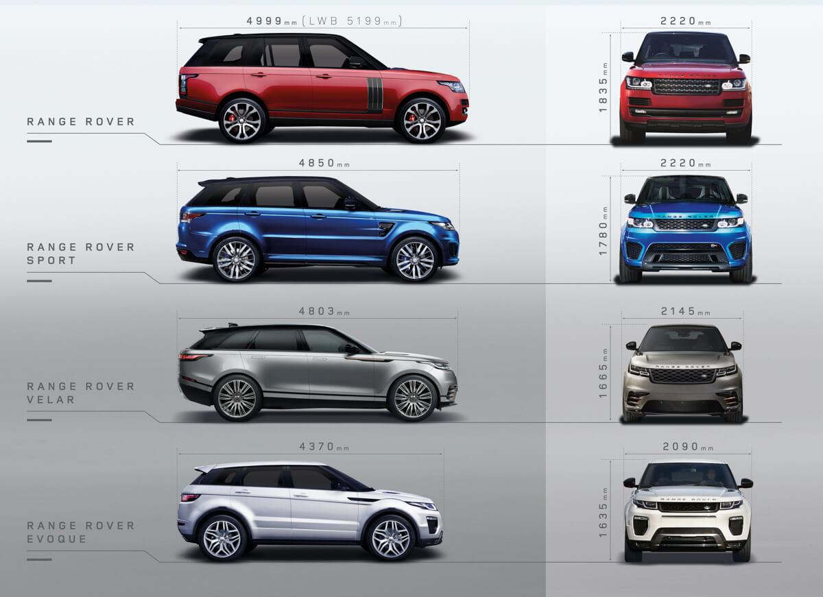 Range Rover Velar – Asphalte.ch