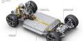 Audi e-tron Sportback concept plateforme écorché cut view