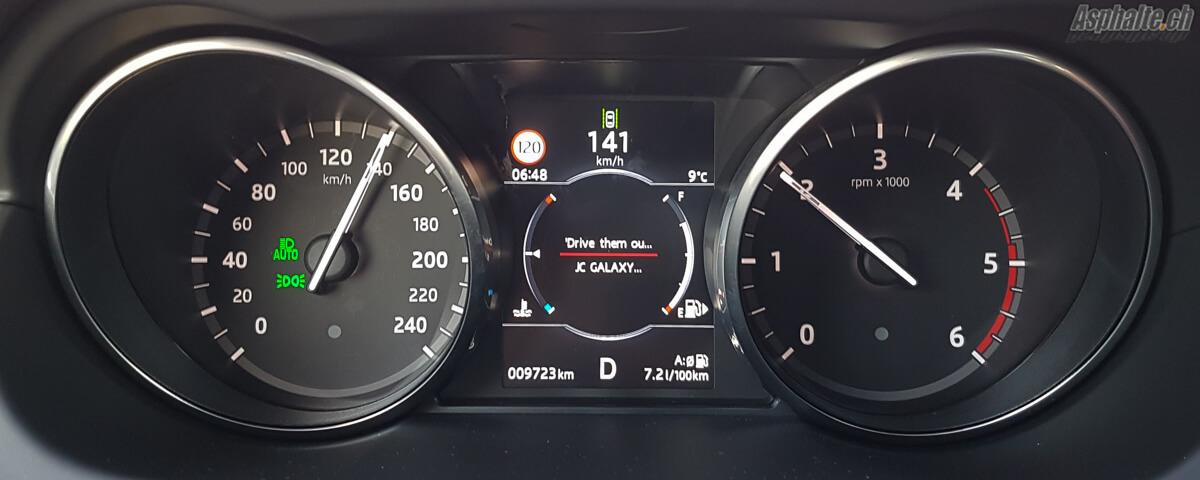 Essai Land Rover Discovery Sport Compteurs