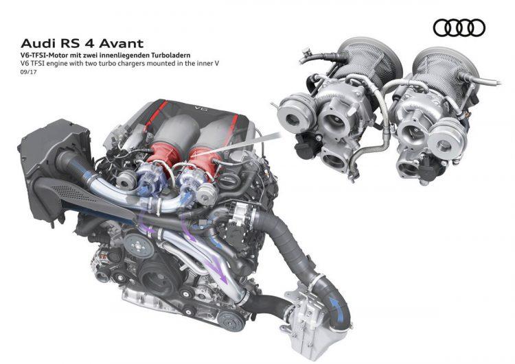 Moteur Audi RS4 Avant B9 2.9 biturbo