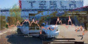 Tesla Résultats Financiers FY18Q3