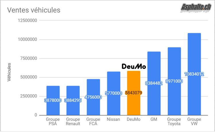 DeuMo Volumes Graphique