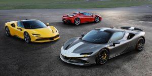 Résultats Ferrari 2019 Q2