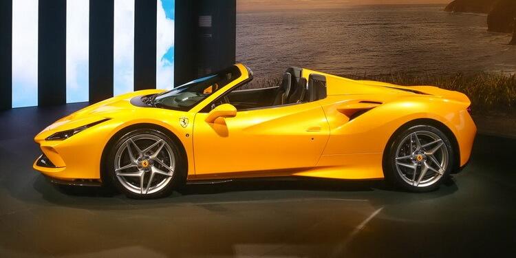 Ferrari résultats 2019 Q3